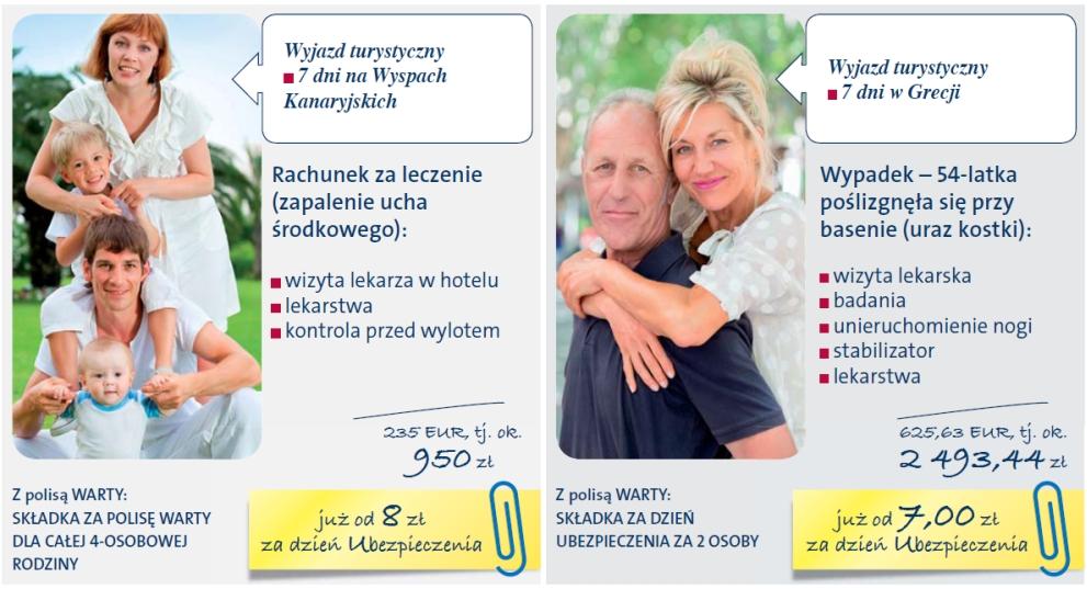 wartatravel3